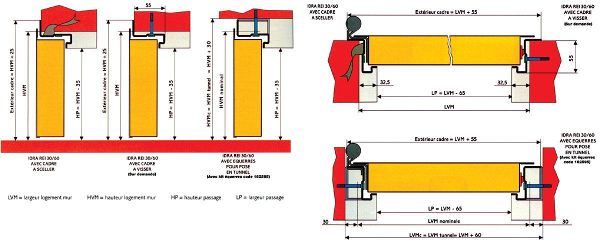 Porte coupe feu 1 2 heure 1 vantail idra t38 batifer quincaillerie professionnelle - Porte coupe feu 2 heures prix ...